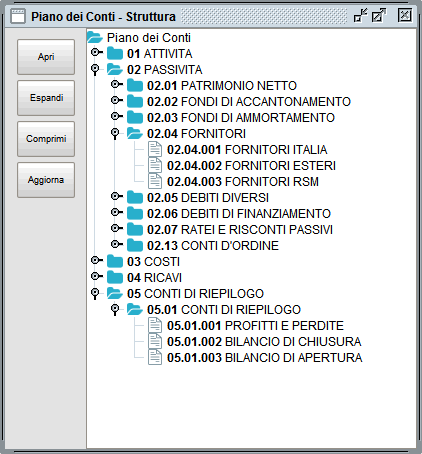 Struttura piano dei conti - Software gestionale Atlantis Evo
