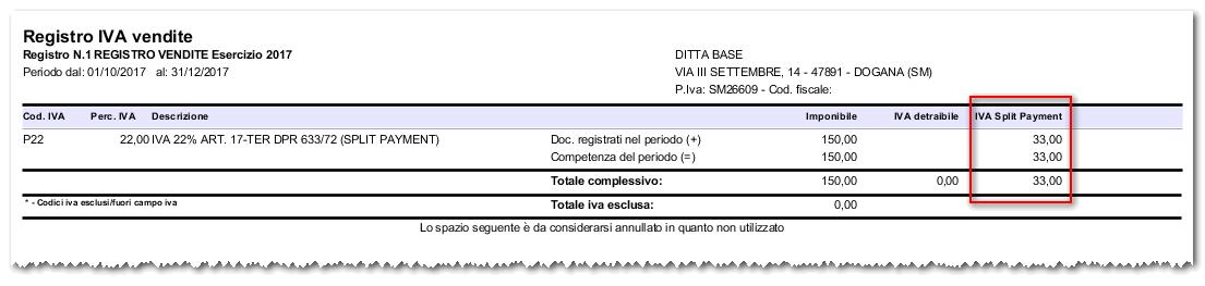 riepilogo registro iva in split payment